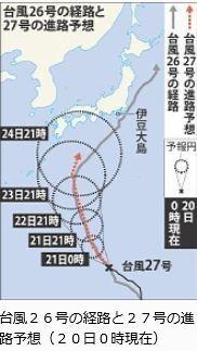 台風27号進路 引用:毎日新聞.JPG